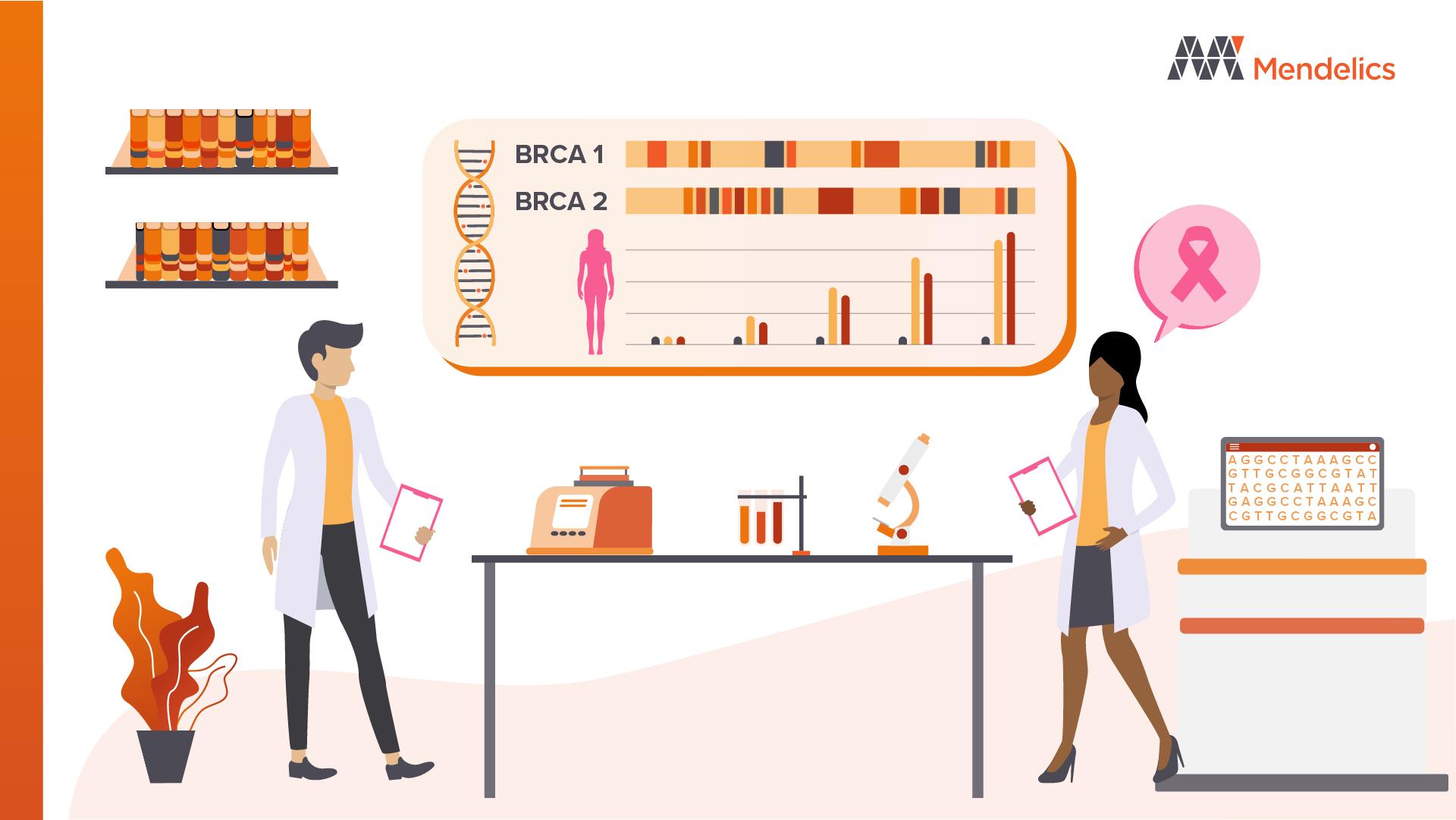 testes genéticos para cancer de mama e angelina jolie