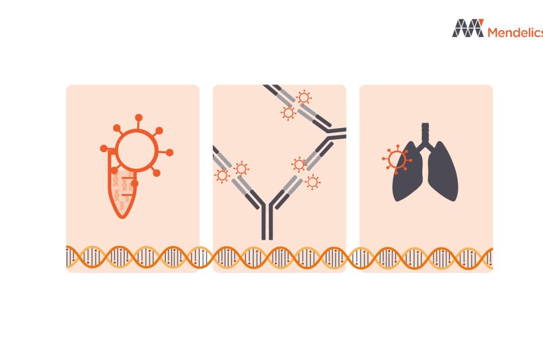 A genética pode explicar os casos graves da COVID-19?