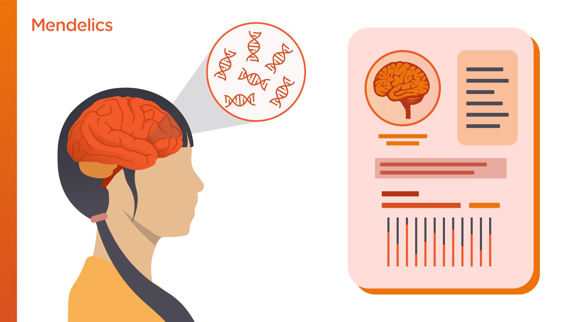 deficiencia intelectual ans sus analise molecular