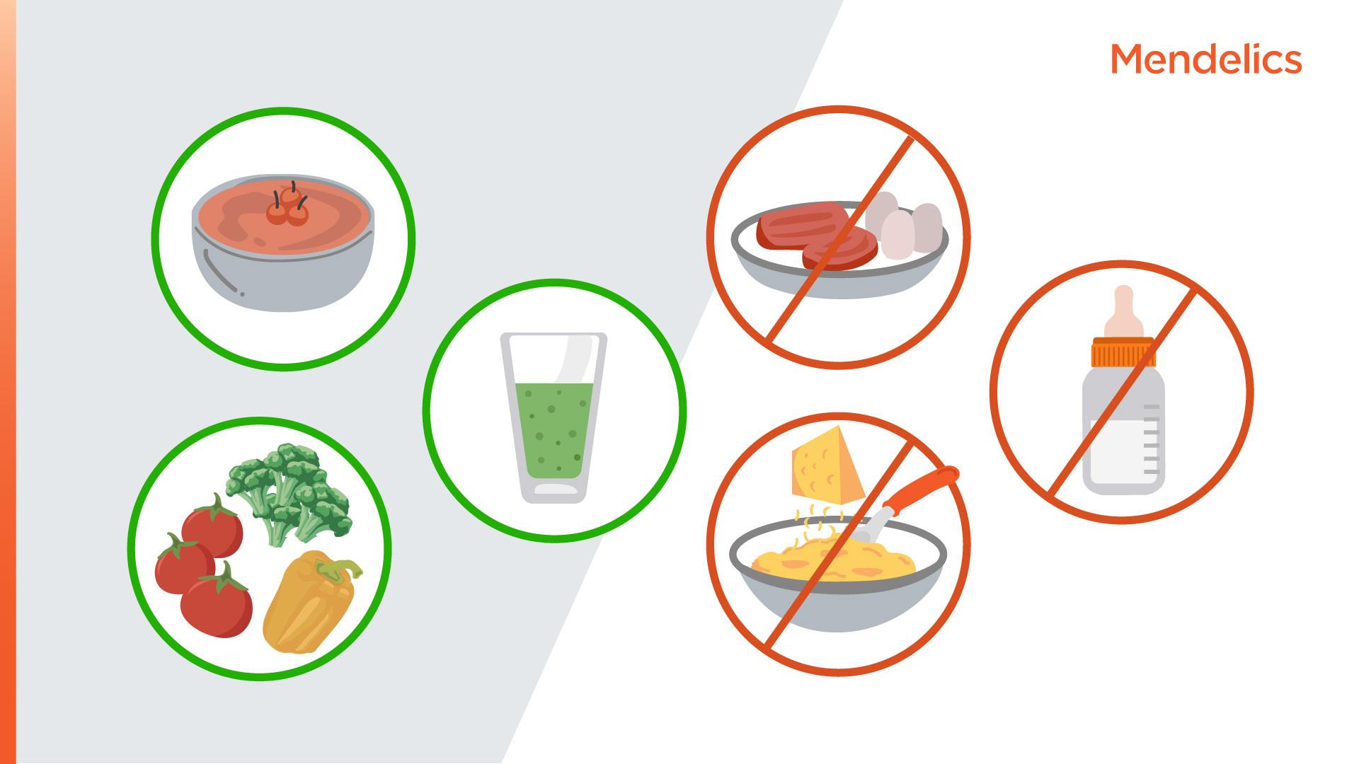 Iluatração de alimentos liberados para pacientes com fenilcetonúria, como vegetais, e alimentos que devem ser evitados, como carnes e laticínios