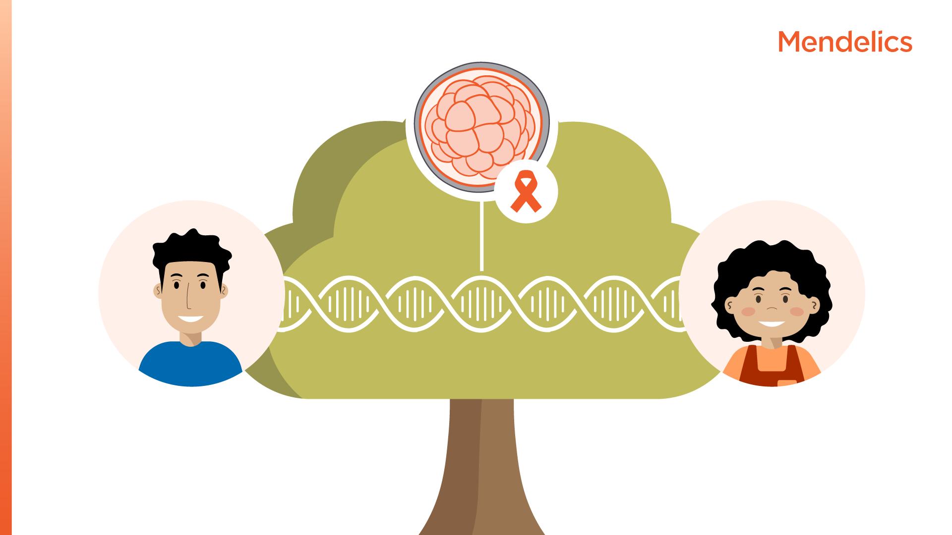 Imagem ilustrativa de câncer hereditário, mostrando duas pessoas aparentadas em uma árvore genealógica