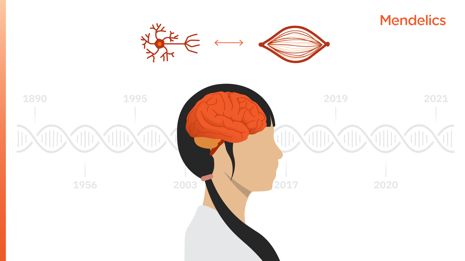 ilustração de uma menina com foco no seu cérebro e a ligação entre cérebro e músculo e o DNA ao fundo em cinza. AME atrofia muscular espinhal