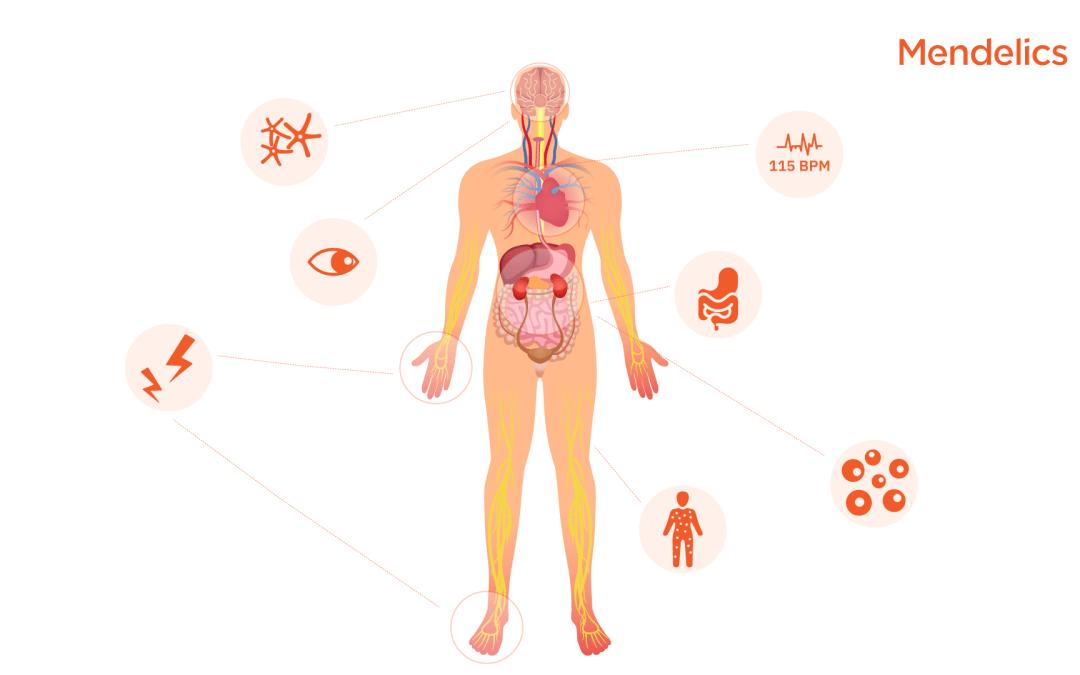 Você conhece a Doença de Fabry?