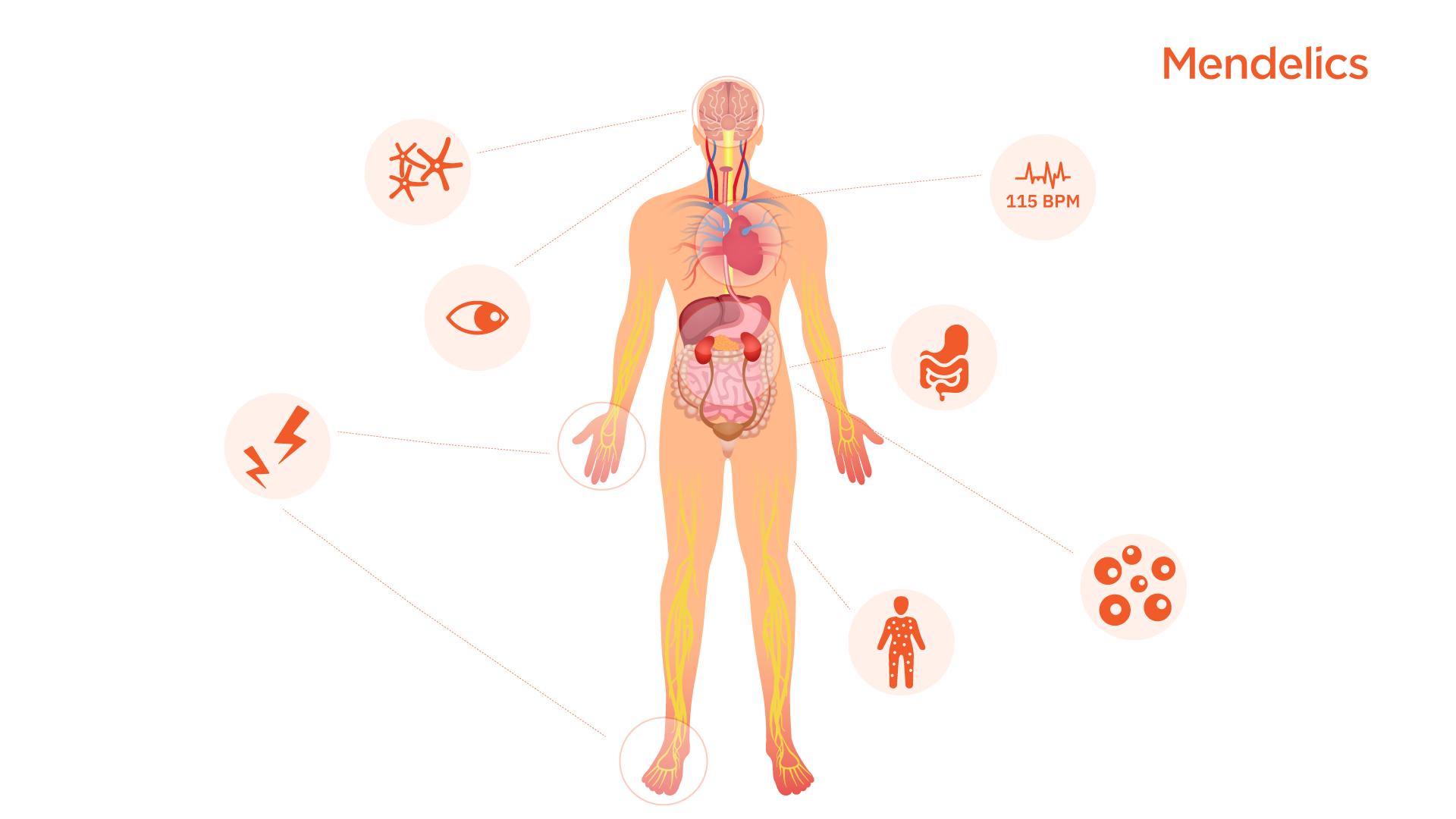 Você conheçe a doença de fabry?
